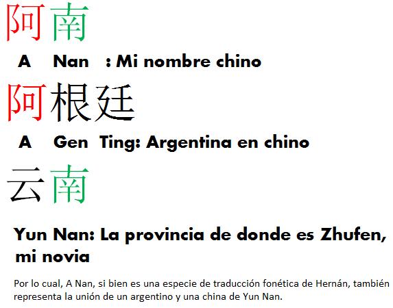 nombre chino
